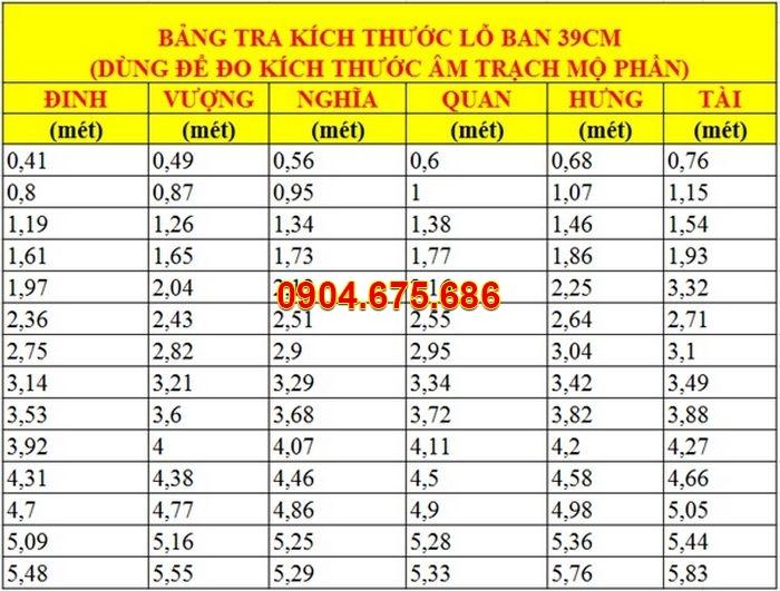 Kích thước xây khu lăng mộ đa Ninh Vân - Ninh Bình chuẩn phong thủy